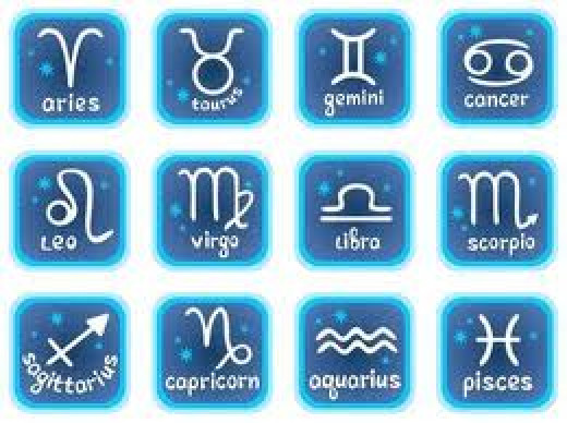 Astronomical symbols of zodiac signs