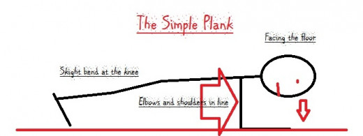 A simple stick-man version of how to perform a plank exercise dropping from a press-up position