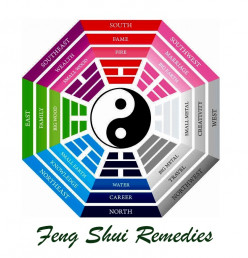 Feng Shui Cures and Products Guide