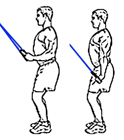 Simple arm exercise using resistance bands and a secure attachment point