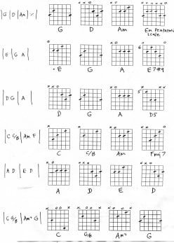 Guitar Easy Songs