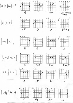 Guitar Chords, Play six easy songs