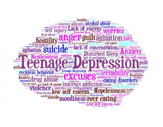 an analysis of the adolescent depression in the teenagers Teenage depression and suicide are way up our analysis found that the generation of teens i call igen 2012 — right when teen depression and.