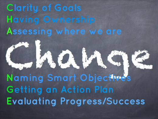 Mohan's Six Steps to Change