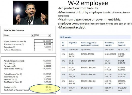 W-2 is the IRS preference for indentured servant type workers in the USA