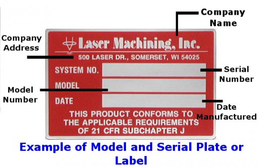 Basic Model and Serial Plate Sample