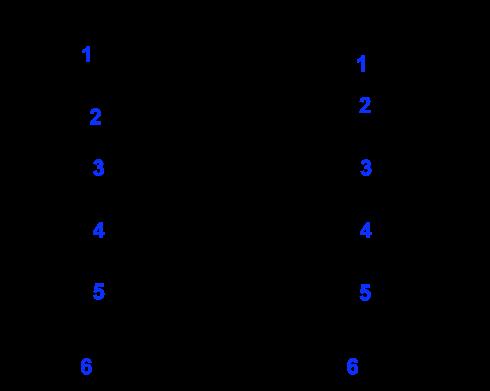 D-Fructose_vs._D-Glucose_Structural_Formula