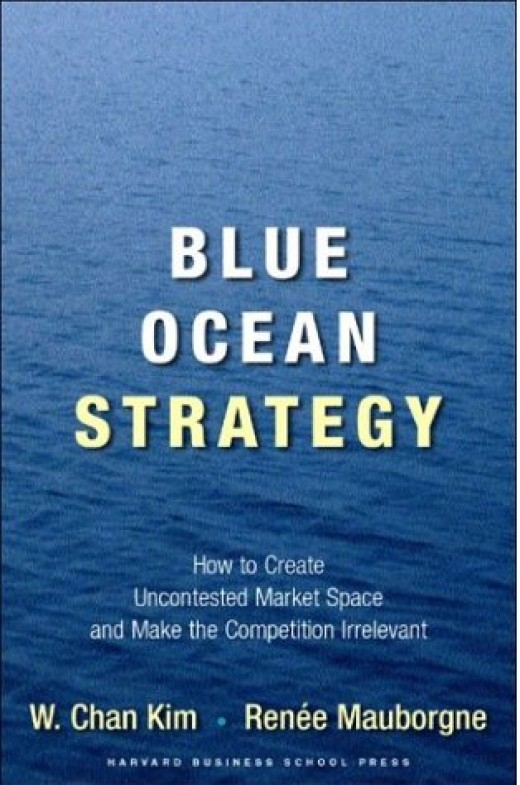 The Blue Ocean Strategy by W. Chan Kim and Renee Mauborgne