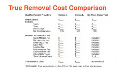 Austin Dumpster Rental Prices: Cost Comparison