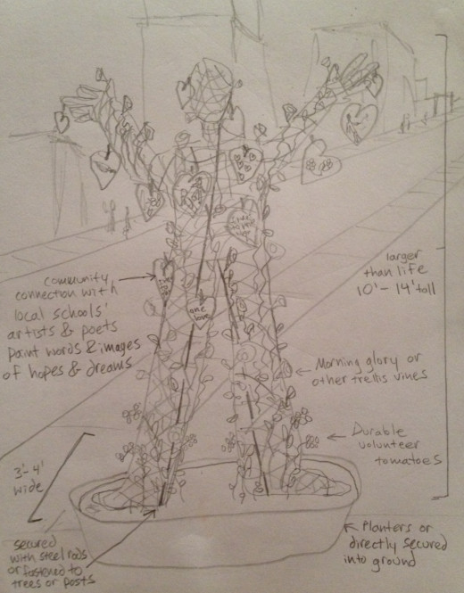 Here is a sketch of my proposal for Dream People providing some more details and possibilities.