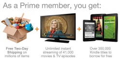 Amazon Prime 30-Day Free Trial Is Something You Will Not Regret