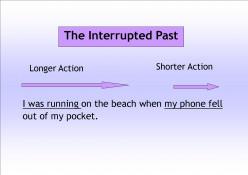 The Past Continuous Exercises - ESL