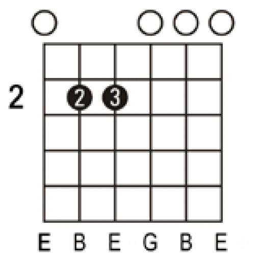 Em open chord
