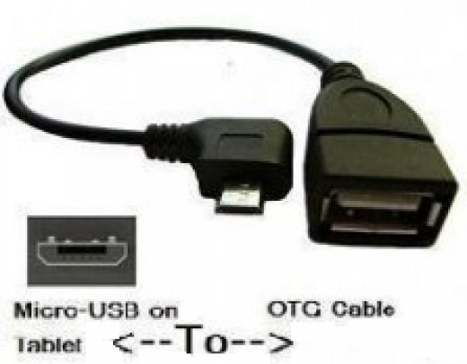 A Typical OTG Cable