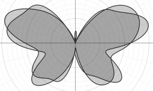 Graph of r(θ) = 8 - 1.2sin(θ) + 2sin(3θ) + 2sin(5θ) - sin(7.5θ) + 0.8sin(9θ) - 0.3sin(11θ) + 4.8cos(2θ) - 2cos(4θ) + 0.5cos(8θ)