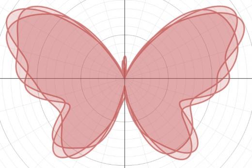 Graph of r(θ) = 8 - 1.2sin(θ) + 2sin(3θ) + 2sin(5θ) - sin(7θ) + 0.8sin(28θ/3) - 0.3sin(11θ) + 4.8cos(2θ) - 2cos(4θ) + 0.5cos(8θ)