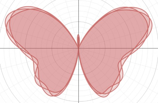 Graph of r(θ) = 8 - 1.2sin(θ) + 2sin(3θ) + 2sin(5θ) - sin(7θ) + 0.8sin(9θ) - 0.3sin(11θ) + 4.8cos(2θ) - 2cos(4θ) + 0.5cos(23θ/3)