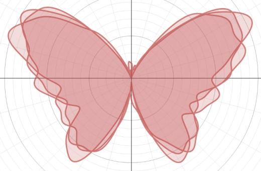 Graph of r(θ) = 8 - 1.2sin(θ) + 2sin(3θ) + 2sin(5θ) - sin(7θ) + 0.8sin(26θ/3) - 0.3sin(61θ/3) + 4.8cos(2θ) - 2cos(4θ) + 0.5cos(22θ/3)