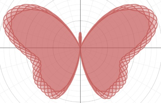 Graph of r(θ) = 8 - 1.2sin(θ) + 2sin(3θ) + 2sin(5θ) - sin(7θ) + 0.8sin(9θ) - 0.3sin(11θ) + 4.8cos(2θ) - 2cos(4θ) + 0.8cos(13.2θ)