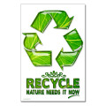 Top Ten Unusual Items That You Can Recycle Or Dispose of in an Eco Friendly Way