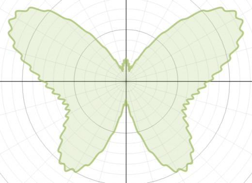 Graph of r(θ) = 7 - sin(θ) + 2sin(3θ) + 2sin(5θ) - sin(7θ) + 0.2sin(69θ) + 3cos(2θ) - 2cos(4θ)