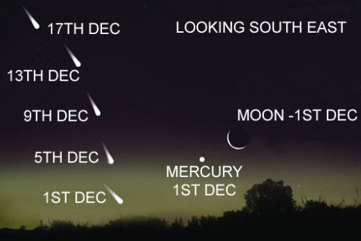 Where to see Ison in December - hopefully!
