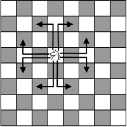 Knight's movement