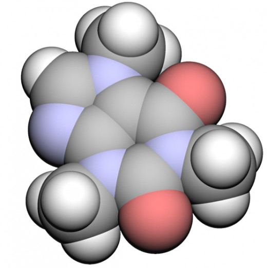 The caffeine molecule - small compound with large impact