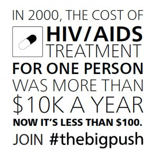 See what it takes to treat HIV