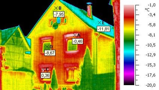The roof of this house is well insulated, but the walls are average, and the areas around the windows are a disaster
