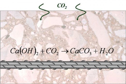 The capture of carbon dioxide and converting it into a stable chemical goes something like this process.