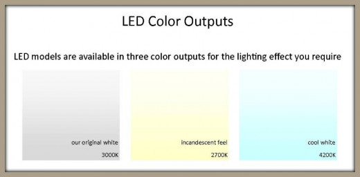 This graph illustrates the Kelivn Scale from warm to cool lighting.