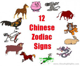 Do you believe in the Chinese Zodiac?