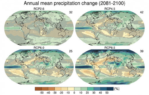 Figure TS.16.  Precipitation change maps for 4 RCPs.