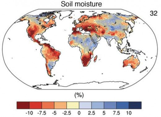 Soil Moisture, 2081-2100, from the AR5 Technical Summary, TFE.1, Figure 2.  (Panel 6.)