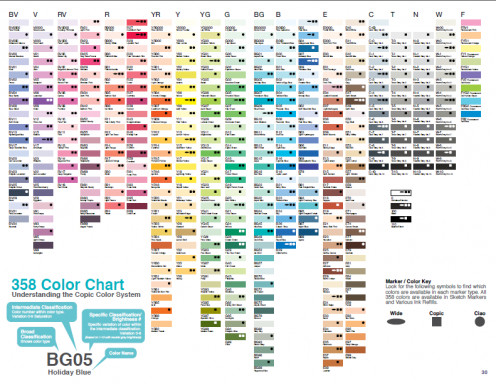 Color Chart from Copic Brochure