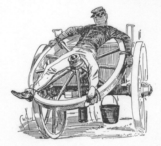 Punishment - Riding the Spare Wheel - mostly for artillerymen