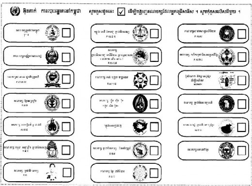 An example Closed List ballot, as used in Cambodia