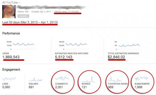 YouTube earnings proof