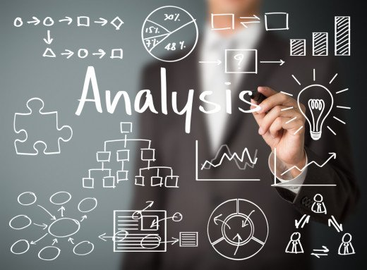 Root cause analysis helps solve problems