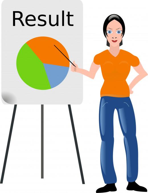 Deliver Successful Presentations