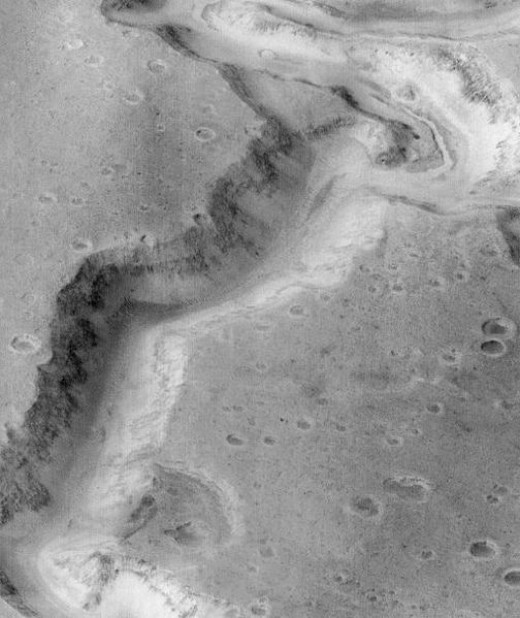 Dry canals on Mars