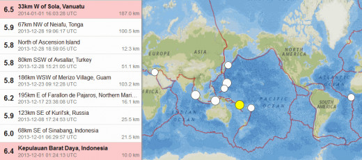 Earthquakes of 5.8 magnitude or greater  listed and mapped for 12/1/13 to 1/1/14 via the USGS' web site search feature.
