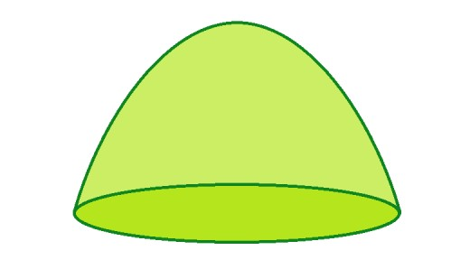 An example of a paraboloid dome.