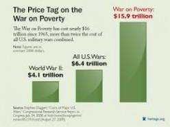 A 16 Trillion Dollar Anniversary