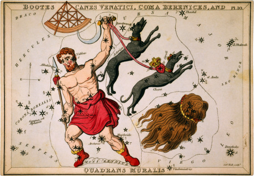 Another representation of Boötes. along with Canes Venaticii, Coma Berenices (the hair of Berenice), along with Quadrans Muralis, the wooden structure at the top.  This last constellation no longer appears on star maps.