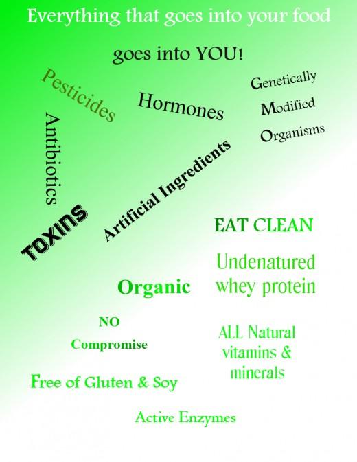 Eat Clean, Eat Organic