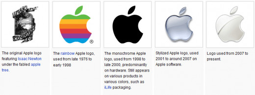 History of the Apple logo.