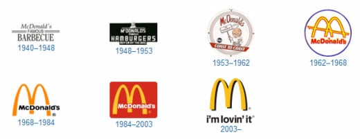 The history of McDonald's logos.