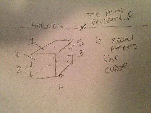 Rough draft of a box using one-point perspective.